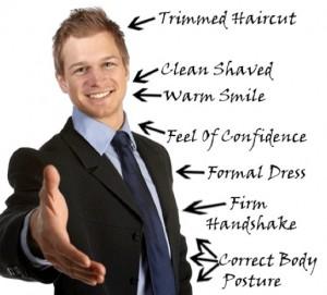 A successful job interview needs good preparation.