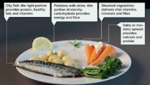 Try to eat balanced meals with plenty of vegetables.